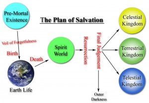 plan-of-salvation1